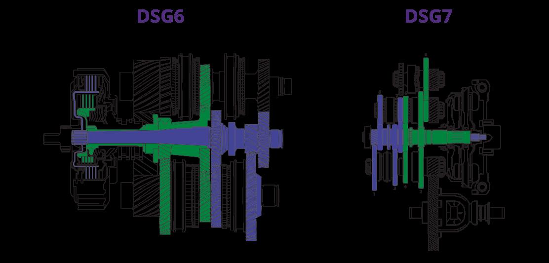 different-dsg6-dsg7
