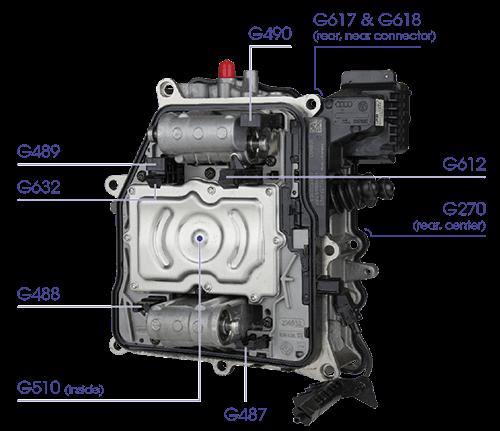 dsg-7-detail-uk