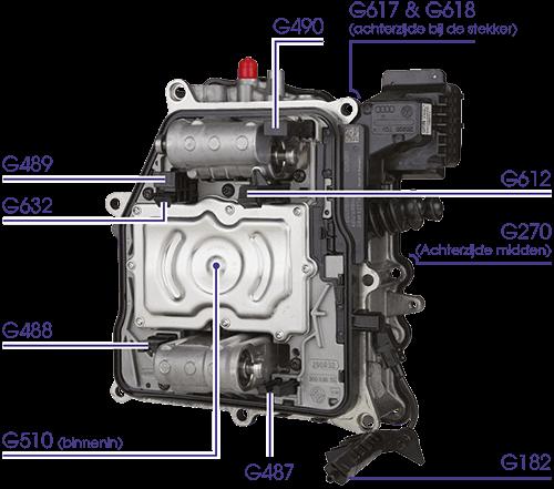 dsg7-mechatronic-detail