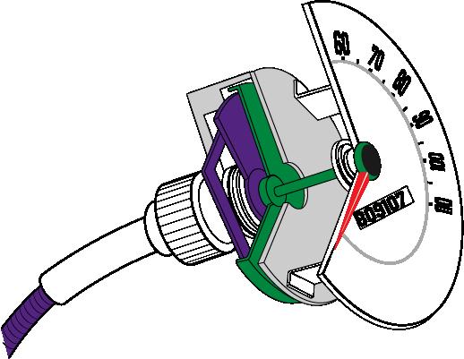 operacion-del-panel-de-instrumentos