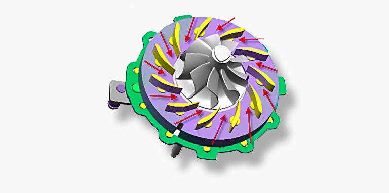 Verstelbare schoepen in een turbo met VGT